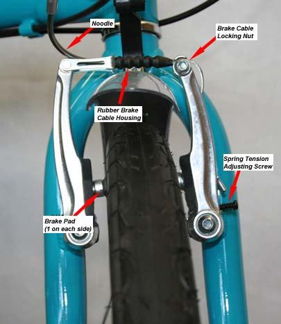 Brake Parts identified